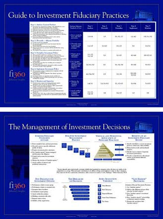 Management Posters available for sale at www.fiduciarystore.com